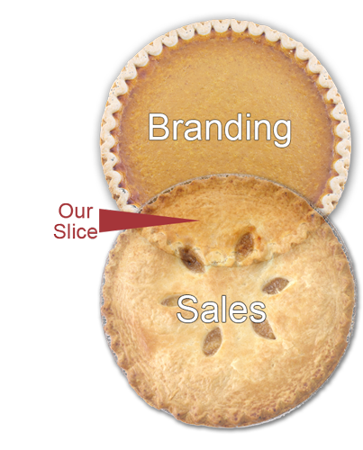 Food marketing between branding and sales is our slice
