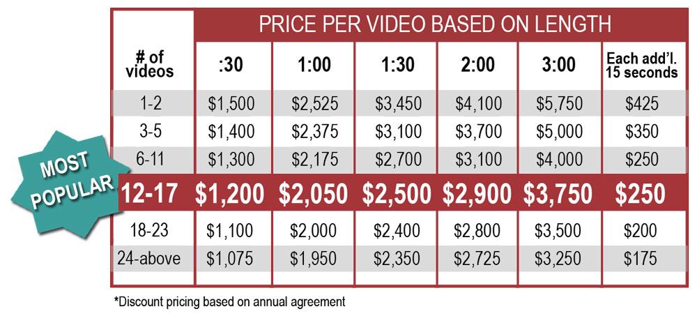 2015-Pricing-Chart-Feb